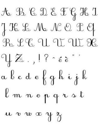 Pochoir alphabet scolaire plastique 400 microns