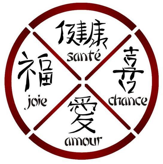 Chin12 signes chinois symboles sante chance amour joie monartisane