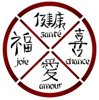 Rond 4 signes chinois