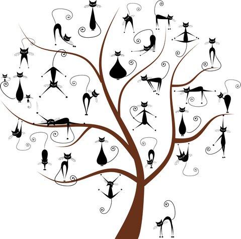 Pochoir arbre a chats mur6001