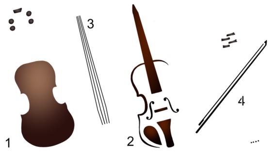 Pochoir violon 4 parties a peindre pochoir 3d effet relief mon artisane mus5454